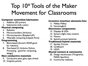 Top Ten Tools of Maker Classroom.015